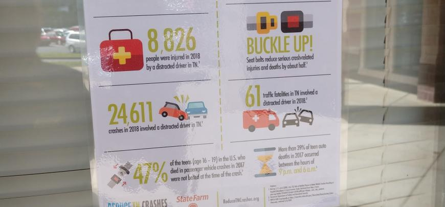Distracted Driving Infographic   Tennessee